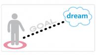خطوات لتحقيق أهدافك